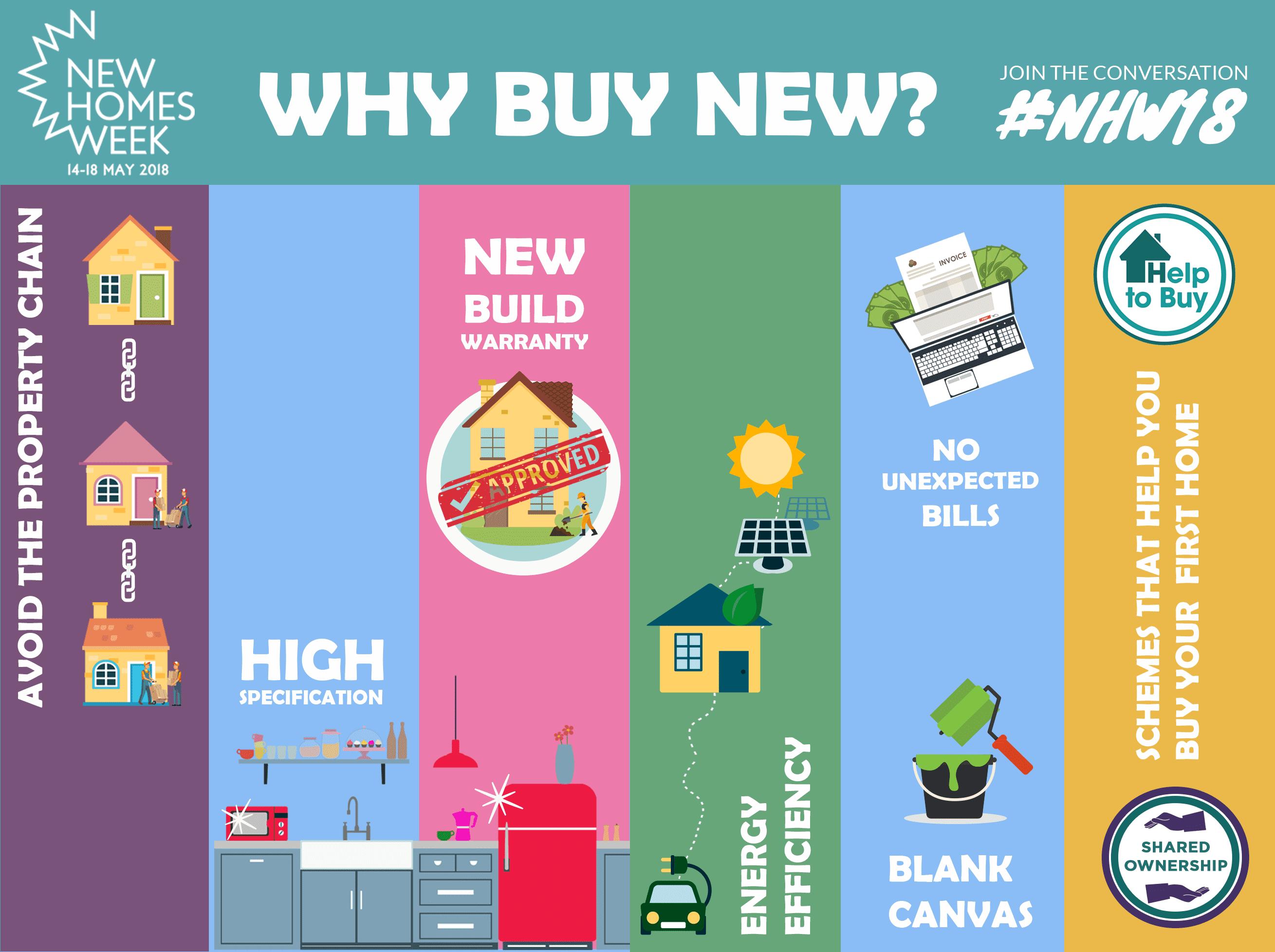 newhomesweeklarge-version2